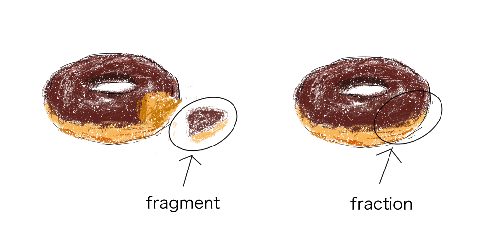 fractionとfragmentの意味の違いとは?
