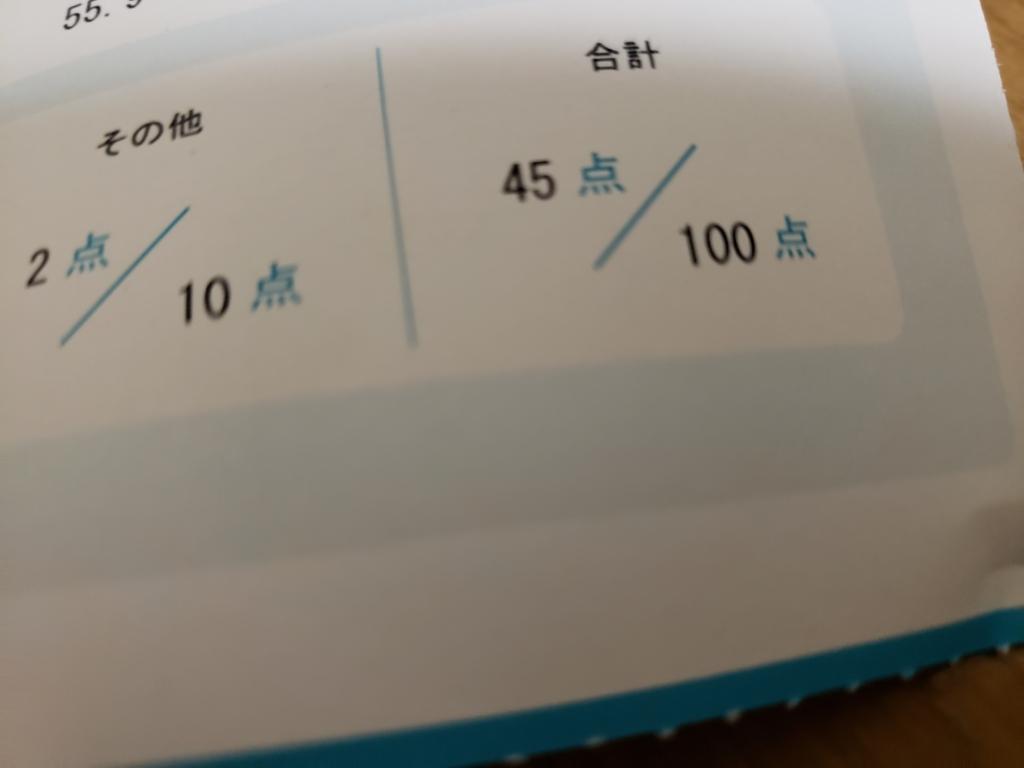1.世界遺産検定2級の試験概要